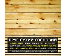 Брус деревянный строительный сухой строганный CАНΡΑЙС 25х80 1 м сосна