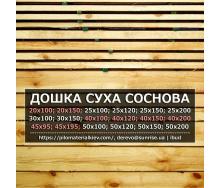 Доска сухая 8-10% калиброванная сосна ООО СAНPAЙC 50х200 1 м сосна