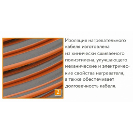 Кабель нагрівальний Teploluxe ProfiRoll-101,5-1800