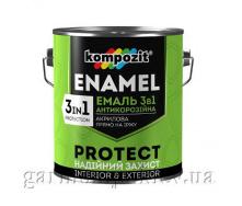Эмаль антикоррозионная 3 в 1 PROTECT Kompozit 0,75 кг Красно-коричневый