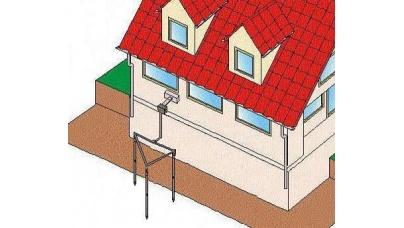 Контур заземлення в приватному будинку: пристрій, монтаж