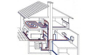 Розрахунок системи опалення для приватного будинку