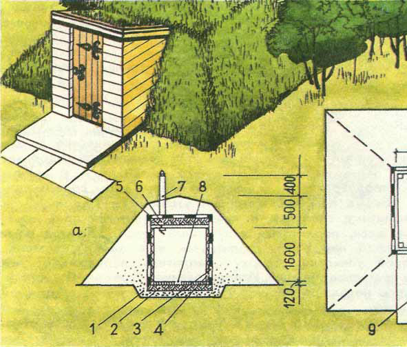 Рекомендации по постройке погреба