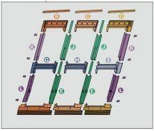 Оклад Roto EDR 3х2 для комбинированных установок из нескольких окон 94х140 см