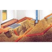 Влаштування зовнішньої каналізації