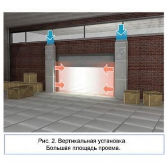 Промышленная тепловая завеса электрическая Defender EH