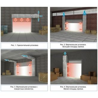 Тепловая завеса промышленная DoorMaster P
