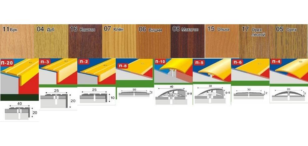 ПОРОЖЕК алюминиевый длина 0,9м 1,8м 2,7м