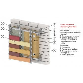 Вентильована фасадна система Marmoroc HostRock