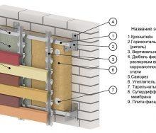 Чому вентильований фасад Marmoroc/Host Rock