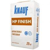 Гипсовая штукатурка Knauf Финиш 25 кг