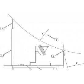 Монтаж блискавкозахисту антен та обладнання