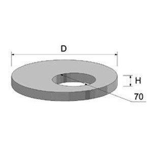 Крышка ПП 1,5 м (11.16)