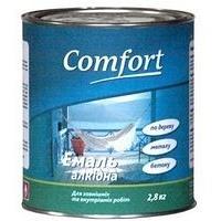 Эмаль Comfort ПФ-115 черная 2,8 кг