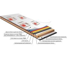 Алюминиевая композитная панель ALUFAS 0,4 мм