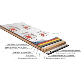 Алюмінієва композитна панель ALUFAS 0,4 мм