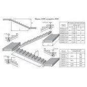 Лестничная площадка ЛПФ25.10-5в (закладные)