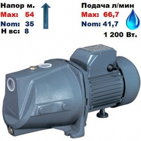 Насос центробежный самовсасывающий JSWm-15МX Насосы+ 54/35 м 41,7-66,7 л/мин 220 В 1200 Вт
