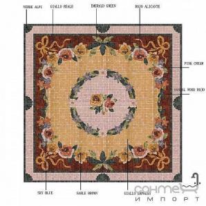 Китайська мозаїка Панно 126805