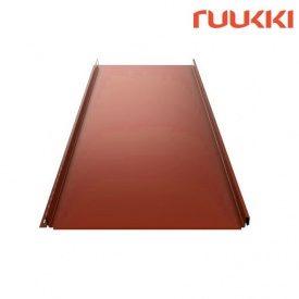 Фальцевая кровля Ruukki Classic C Polyester Красный (RR29)