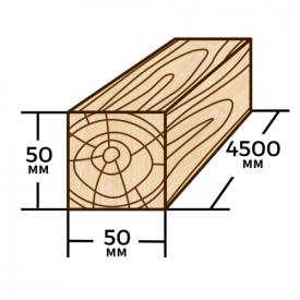 Брус Wood Delivery сосновий 50х50х4500 мм