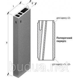 Вентиляционный блок ВБВ 33-2