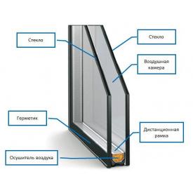 Склопакет 4х16х4i однокамерний з енергозбереженням