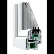 Металлопластиковое окно STEKO S700 ПВХ под заказ