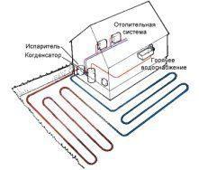 Тепловой насос - альтернативное отопление