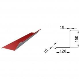 Пристінна планка 2 м