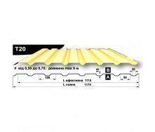 Профнастил стеновой Pruszynski T20 полиэстер 0,5*1175*9000 мм Польша (RAL1003/сигнально-желтый )