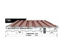 Профнастил стеновой Pruszynski T20 полиэстер 0,5*1175*9000 мм Польша (RAL3011/коричнево-красный)