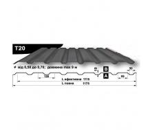 Профнастил стеновой Pruszynski T20 полиэстер 0,5*1175*9000 мм Польша (RAL9006/белый алюминий)