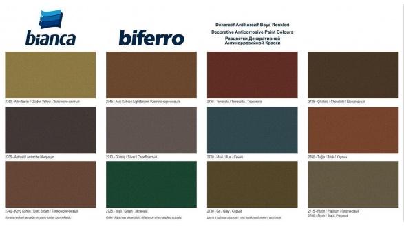 Краска Biferro