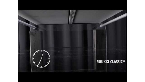 Тест на водонепроникність Ruukki Classic