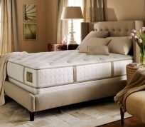 Как выбрать кровать: ключевые особенности каждого типа кровати