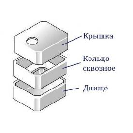 Теплокамера сборная КП-2 ПП22.14.2