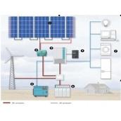 Проектирование и монтаж солнечных систем отопления под ключ