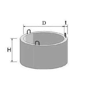 Канализационное кольцо КС 1 м (11.12)