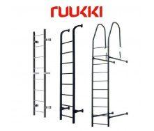 Аксесуари для фінської металочерепиці «RUUKKI»