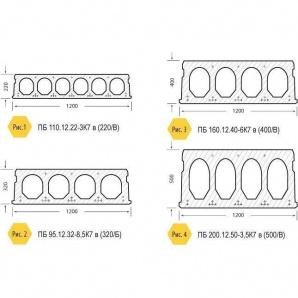 Многополостная плита перекрытия ПБ 35.12.22-9,5К7в (220/А) П