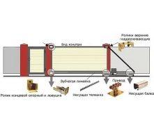 Комплект оцинкованной фурнитуры Comunello PICCOLA до 800 кг для откатных ворот
