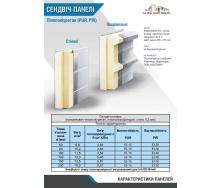 Сендвіч-панель стінова Бізнесконтінент з наповнювачем з пінополіуретану