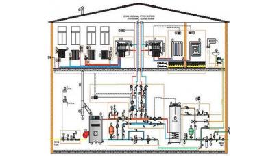 Проектування систем опалювання — помилки, які ми здійснюємо