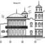Архітектурне проектуваннятування