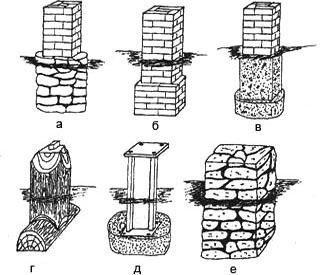 Столбчатый фундамент дома