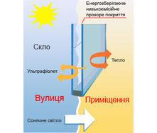Энергосберегающий стеклопакет Guardian ClimaGuard Solar