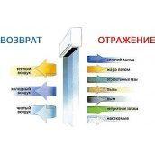 Теплові завіси електричні Euroheat