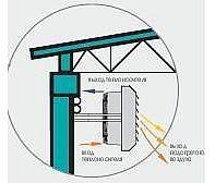 Отопительный аппарат Flowair LEO FL 50 M