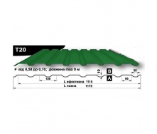 Профнастил стеновой Pruszynski T20 мат полиэстер 0,5*1175*9000 мм Польша (RAL6020/хромово-зеленый)